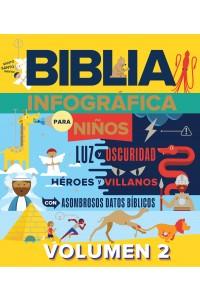 Biblia infográfica 2 -